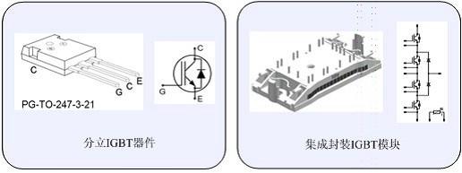 湘潭山特ups电源维修点|湘潭冠军ups电池